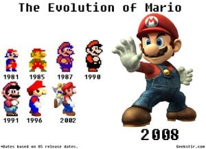 La evolución de Mario