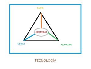 Puntas de diamante de la tecnología