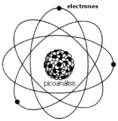 atomoflop